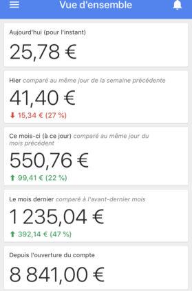 revenus google adsense