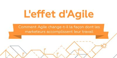 infographie-effet-methode-agile-marketing