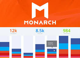 monarch plugin wordpress